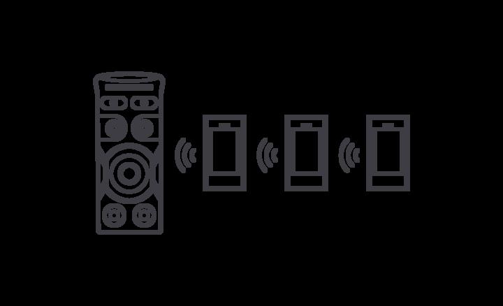 Smartphone conectado de forma inalámbrica al MHC-V41D